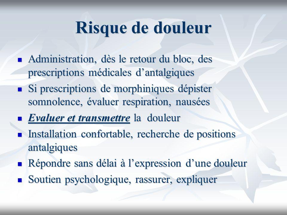 Risque de douleur Administration, dès le retour du bloc, des prescriptions médicales d'antalgiques.