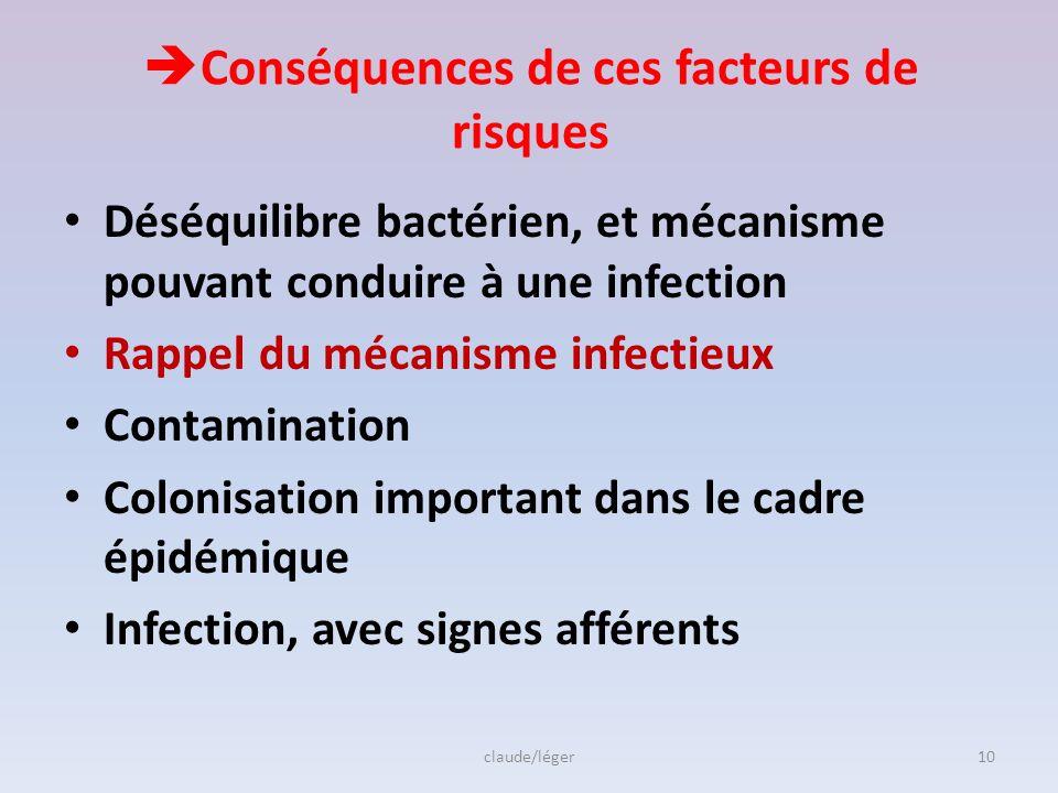 Conséquences de ces facteurs de risques