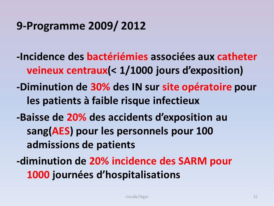9-Programme 2009/ 2012