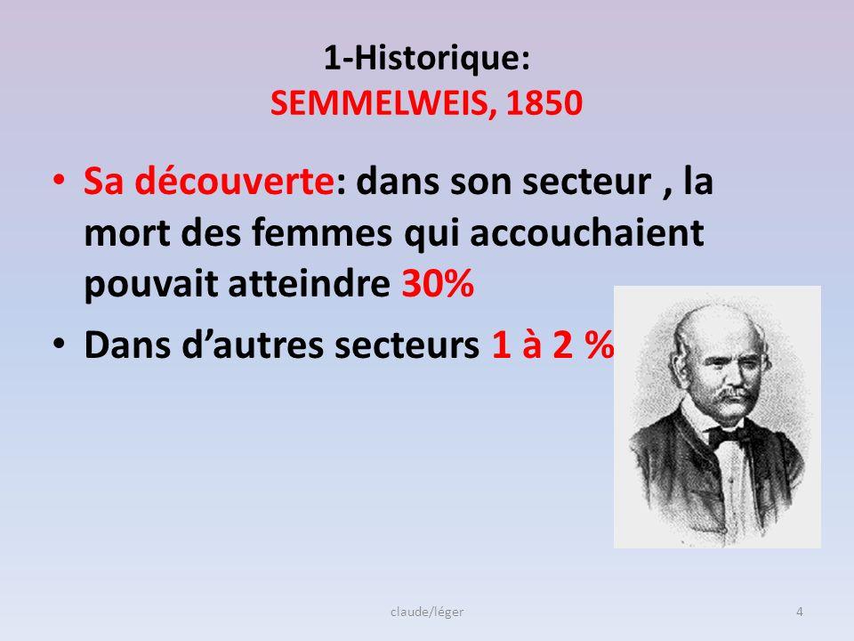 1-Historique: SEMMELWEIS, 1850