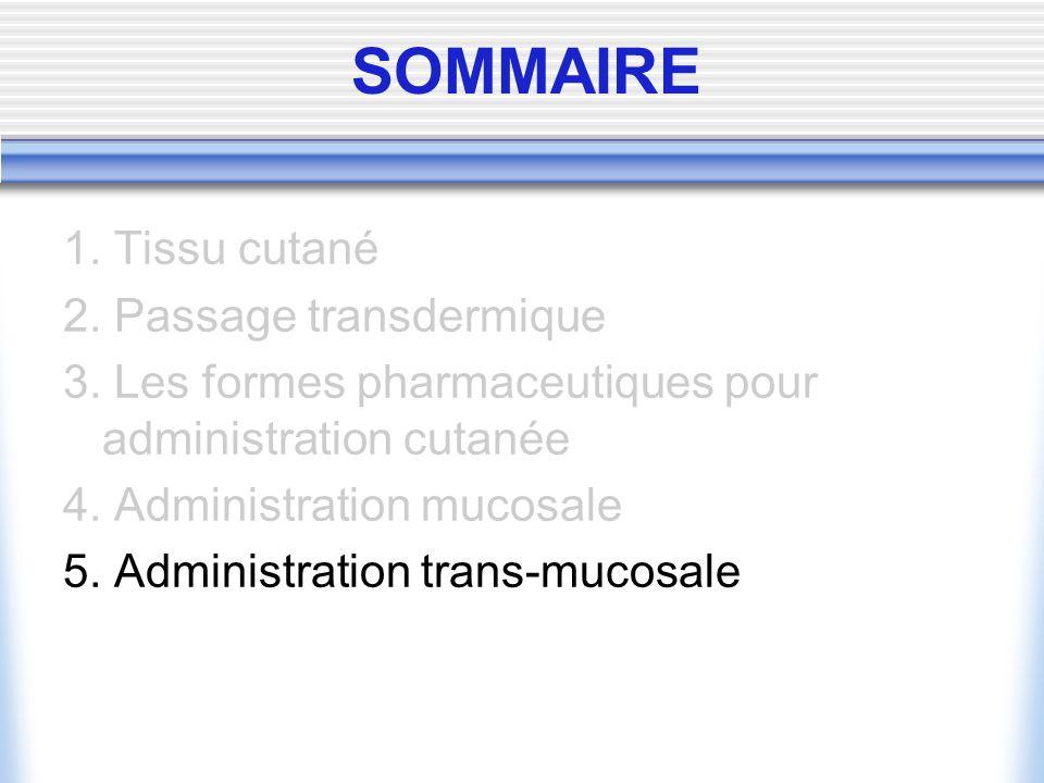 SOMMAIRE 1. Tissu cutané 2. Passage transdermique
