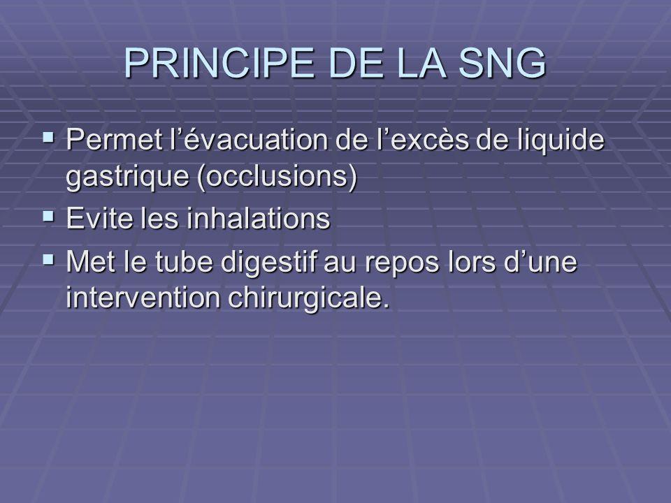 PRINCIPE DE LA SNG Permet l'évacuation de l'excès de liquide gastrique (occlusions) Evite les inhalations.
