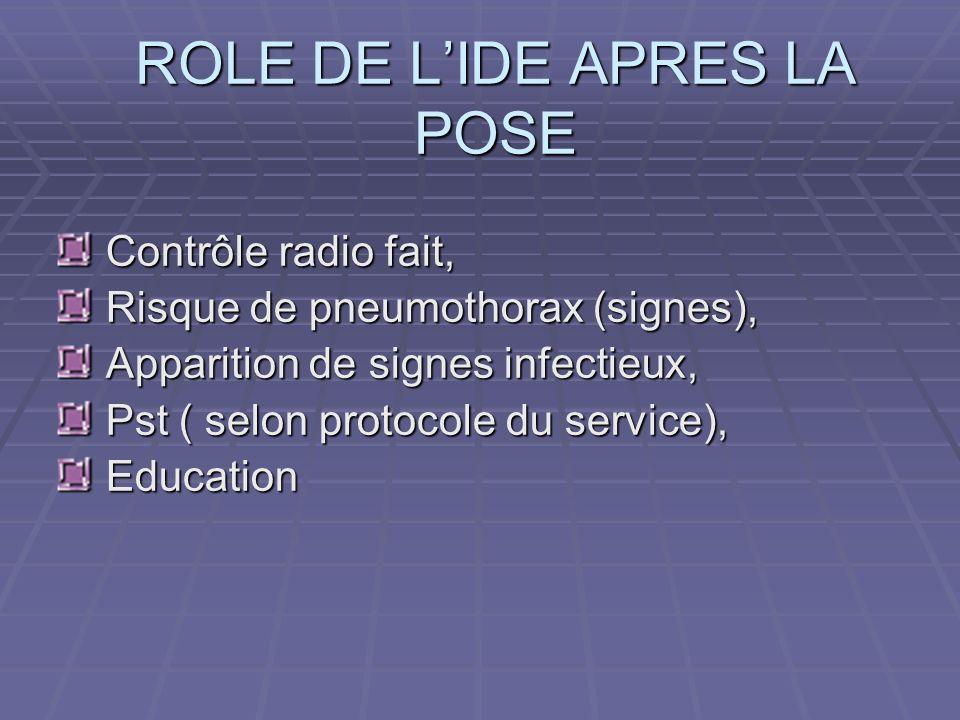 ROLE DE L'IDE APRES LA POSE