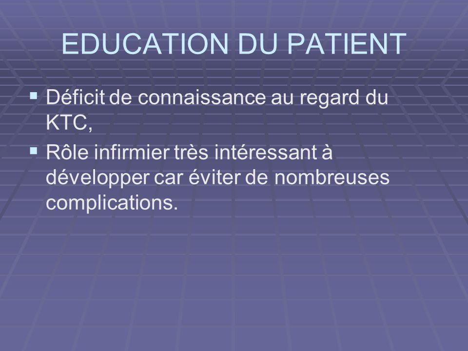 EDUCATION DU PATIENT Déficit de connaissance au regard du KTC,
