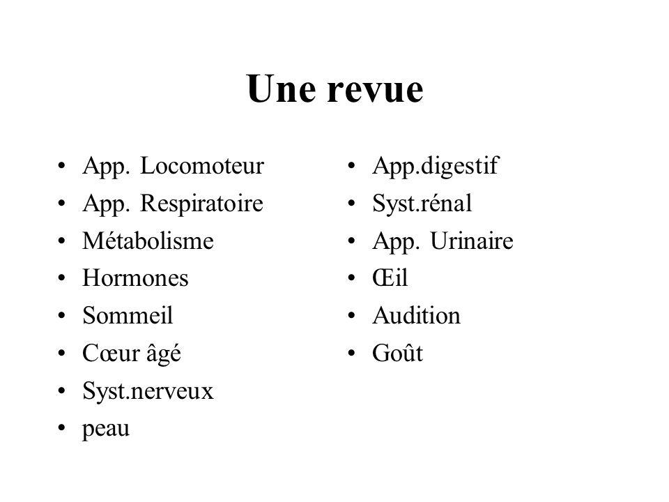 Une revue App. Locomoteur App. Respiratoire Métabolisme Hormones