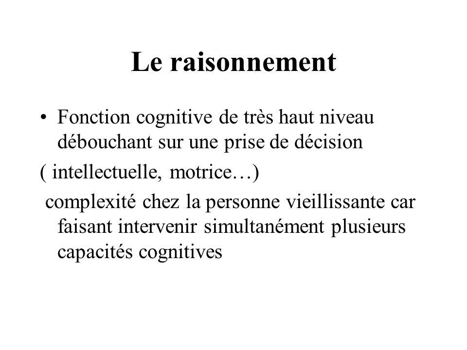 Le raisonnement Fonction cognitive de très haut niveau débouchant sur une prise de décision. ( intellectuelle, motrice…)