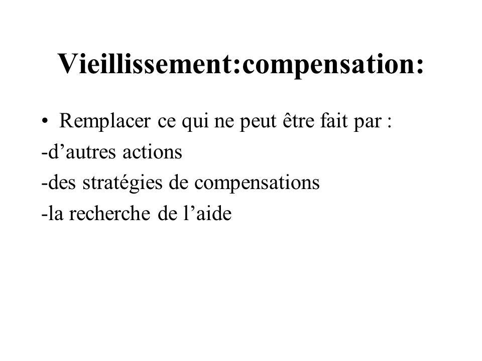 Vieillissement:compensation: