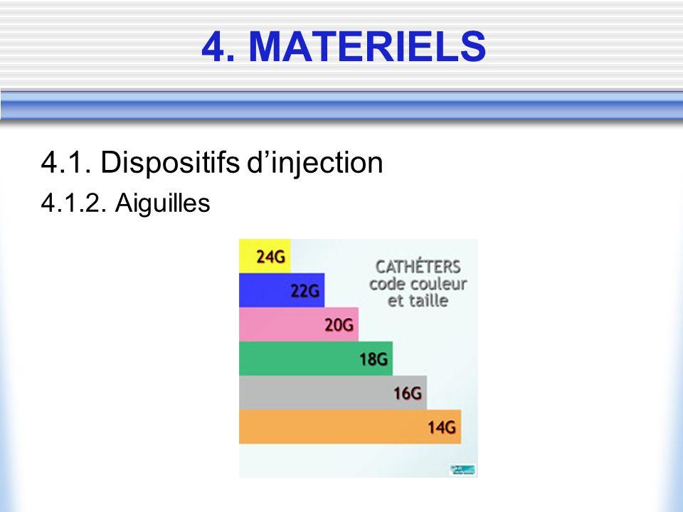 4. MATERIELS 4.1. Dispositifs d'injection 4.1.2. Aiguilles