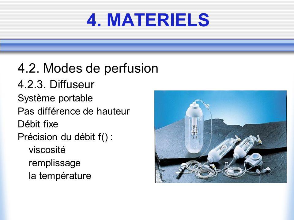 4. MATERIELS 4.2. Modes de perfusion 4.2.3. Diffuseur Système portable