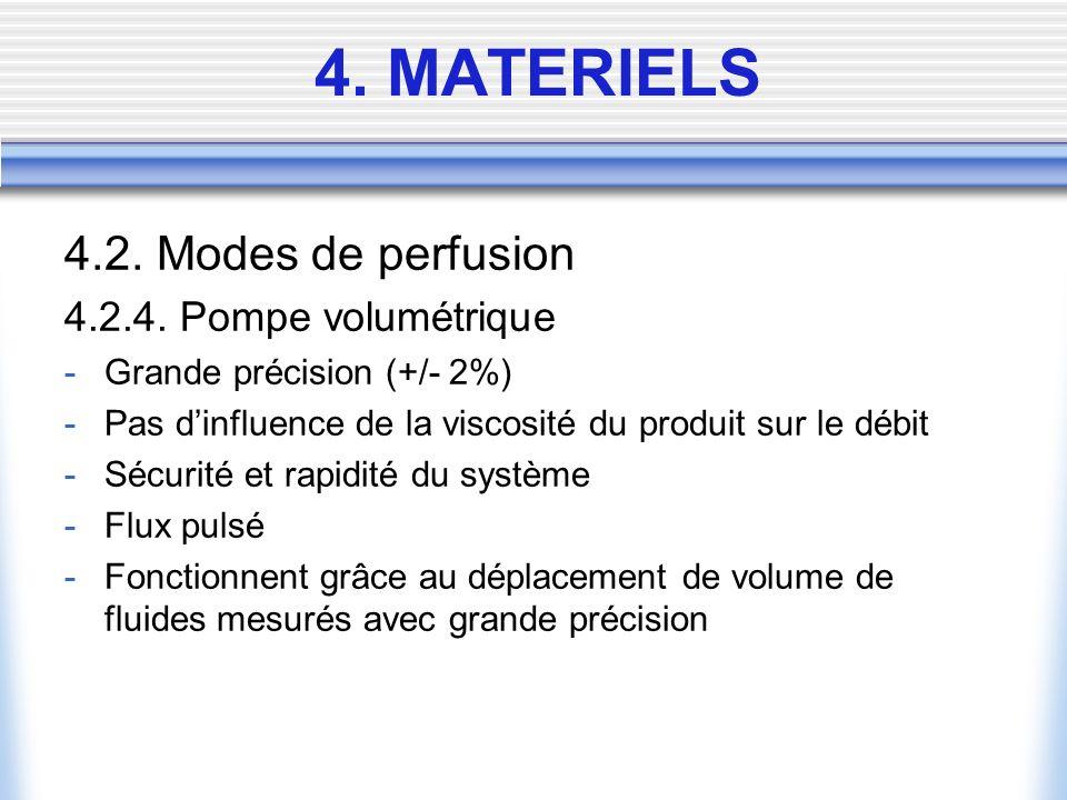 4. MATERIELS 4.2. Modes de perfusion 4.2.4. Pompe volumétrique