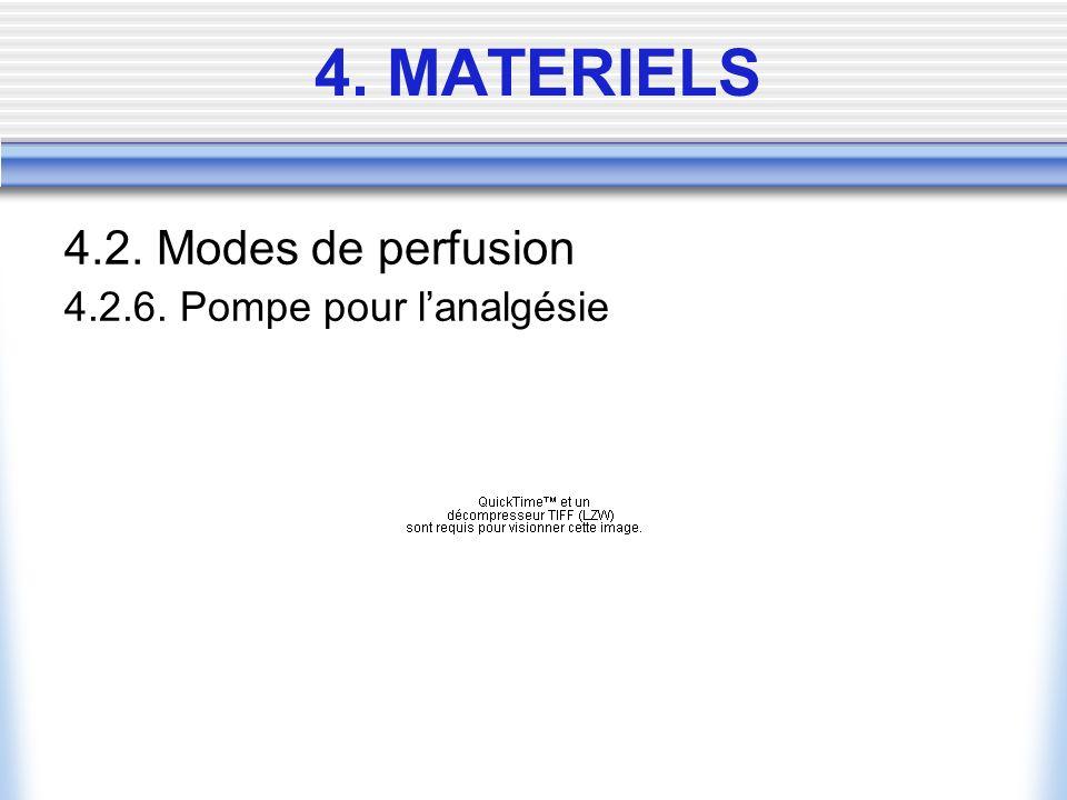 4. MATERIELS 4.2. Modes de perfusion 4.2.6. Pompe pour l'analgésie
