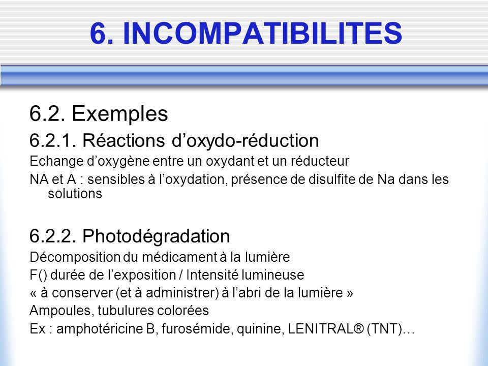 6. INCOMPATIBILITES 6.2. Exemples 6.2.1. Réactions d'oxydo-réduction