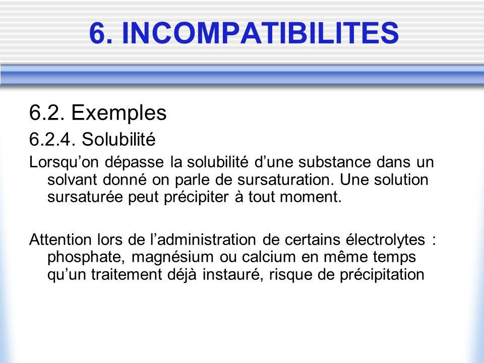 6. INCOMPATIBILITES 6.2. Exemples 6.2.4. Solubilité