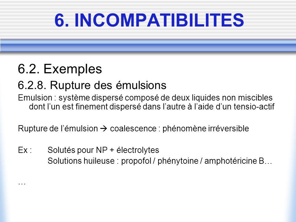 6. INCOMPATIBILITES 6.2. Exemples 6.2.8. Rupture des émulsions