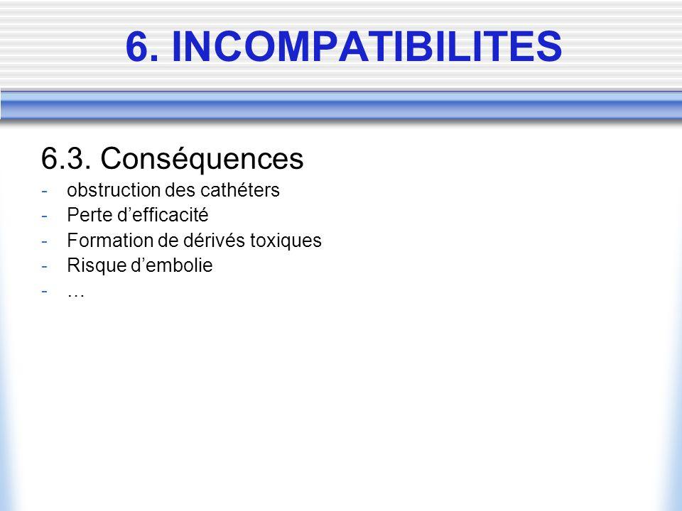 6. INCOMPATIBILITES 6.3. Conséquences obstruction des cathéters