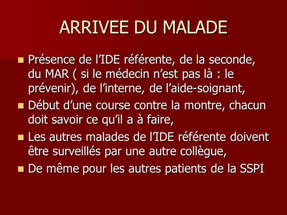 ARRIVEE DU MALADE Présence de l'IDE référente, de la seconde, du MAR ( si le médecin n'est pas là : le prévenir), de l'interne, de l'aide-soignant,