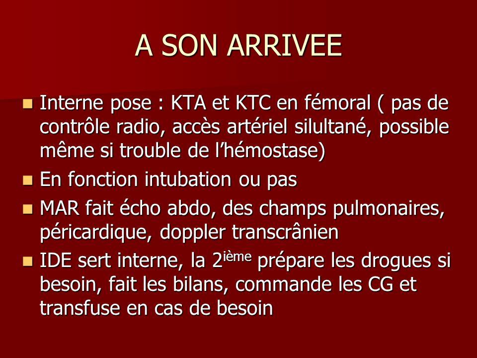 A SON ARRIVEE Interne pose : KTA et KTC en fémoral ( pas de contrôle radio, accès artériel silultané, possible même si trouble de l'hémostase)