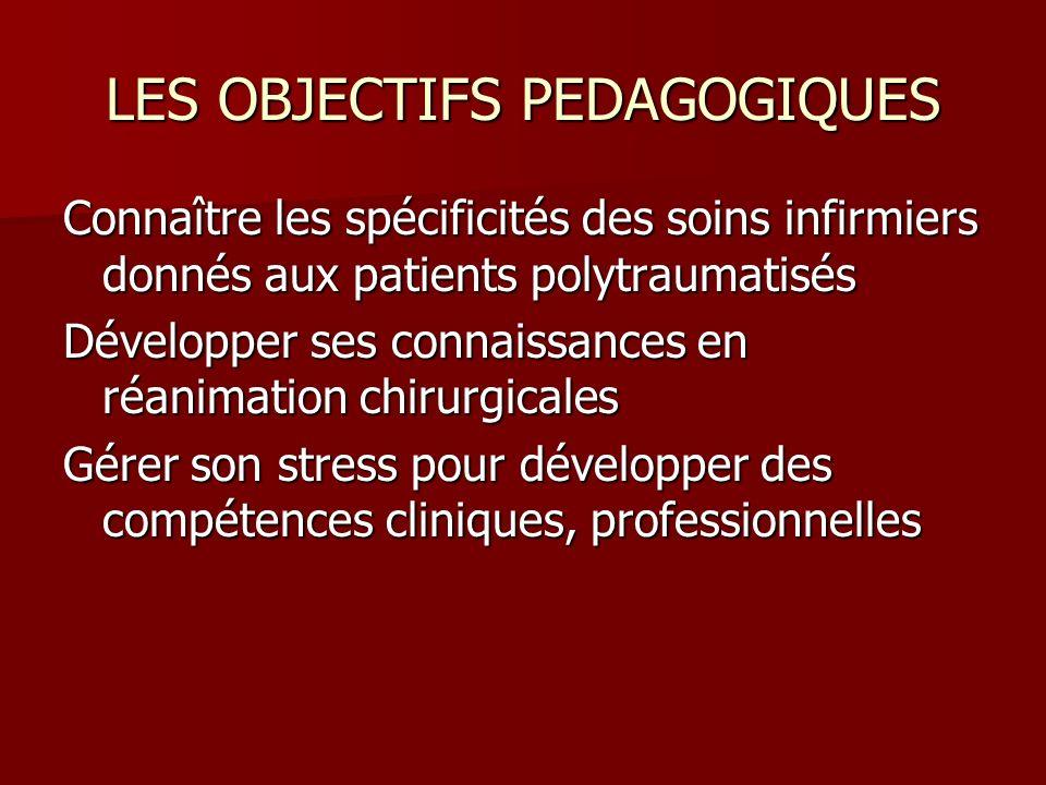 LES OBJECTIFS PEDAGOGIQUES