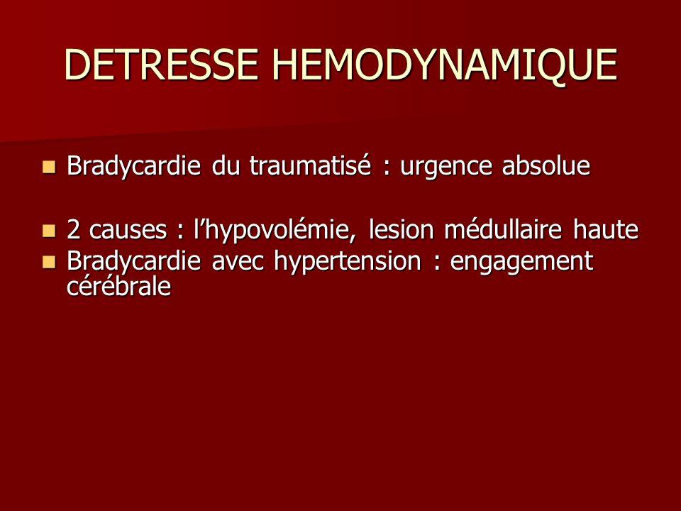 DETRESSE HEMODYNAMIQUE