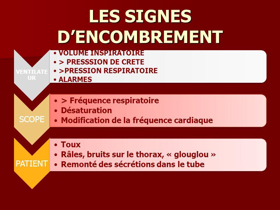 LES SIGNES D'ENCOMBREMENT
