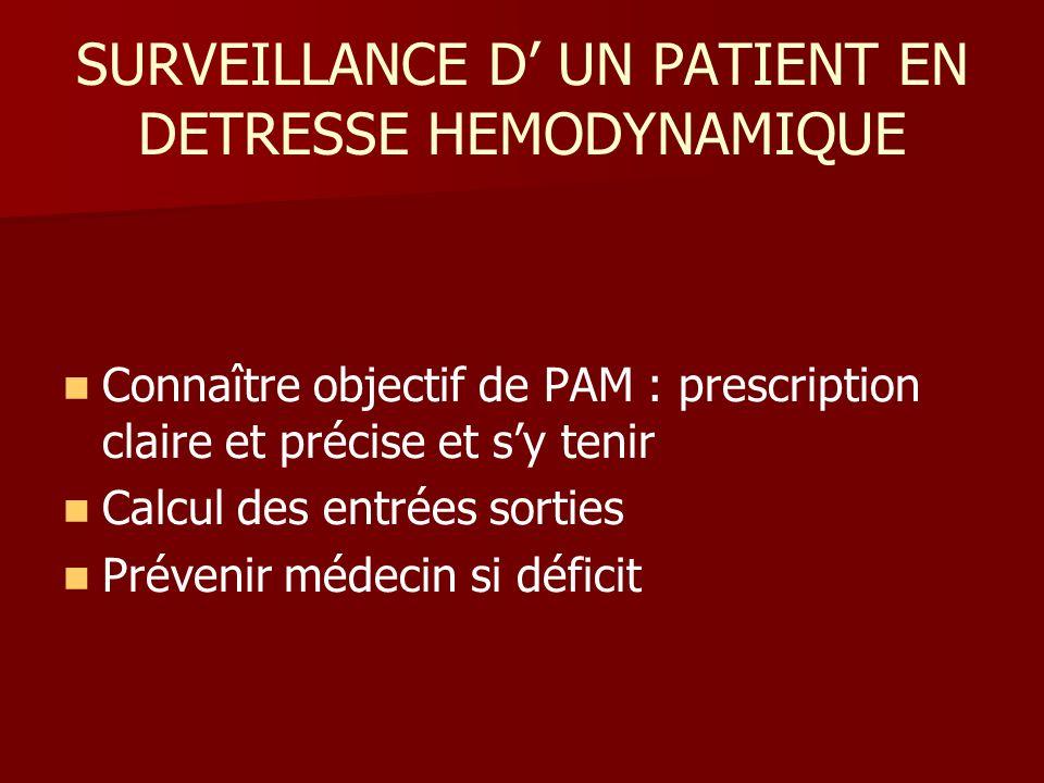 SURVEILLANCE D' UN PATIENT EN DETRESSE HEMODYNAMIQUE