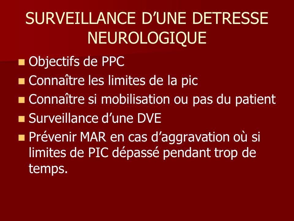 SURVEILLANCE D'UNE DETRESSE NEUROLOGIQUE
