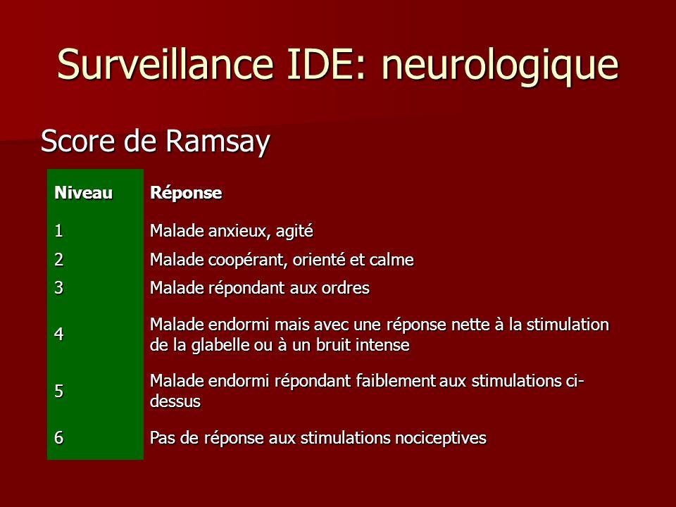 Surveillance IDE: neurologique