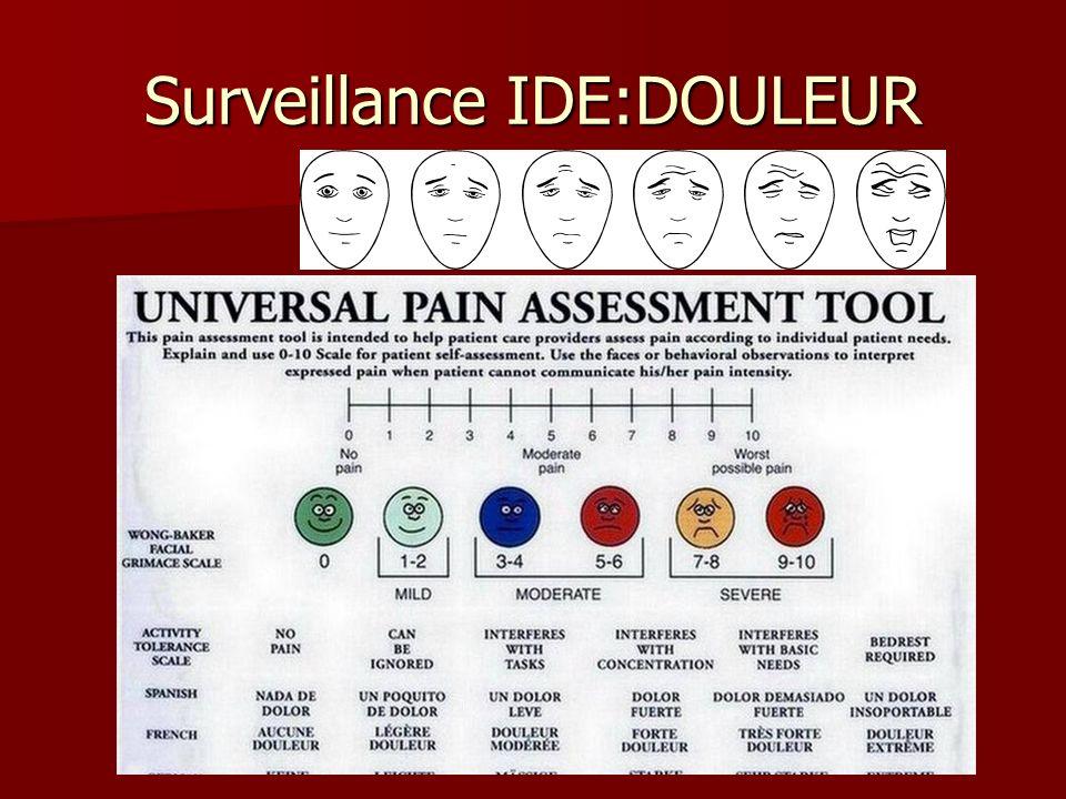 Surveillance IDE:DOULEUR