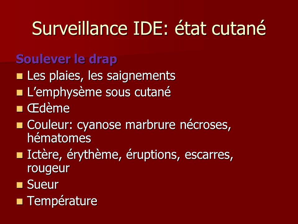Surveillance IDE: état cutané