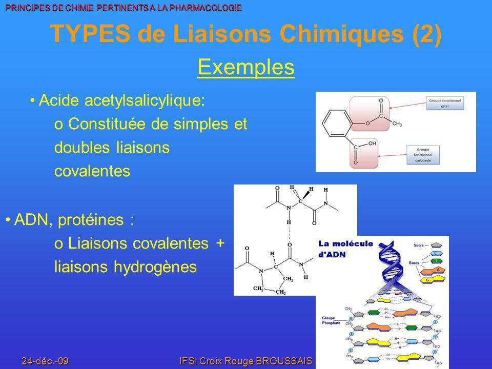 TYPES de Liaisons Chimiques (2)