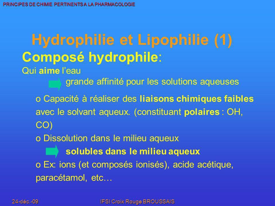 Hydrophilie et Lipophilie (1)