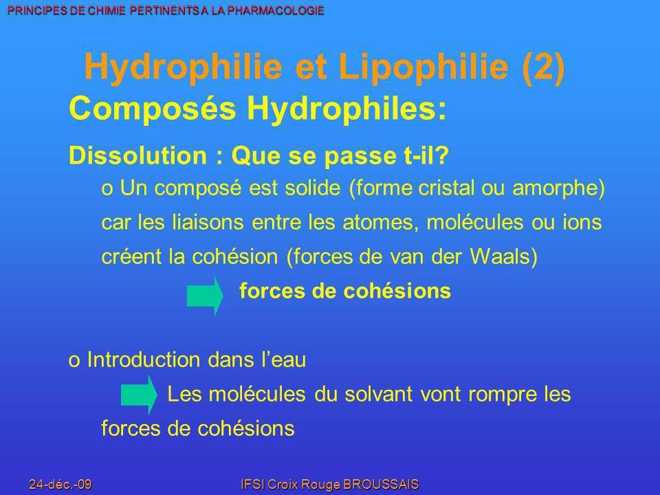 Hydrophilie et Lipophilie (2)
