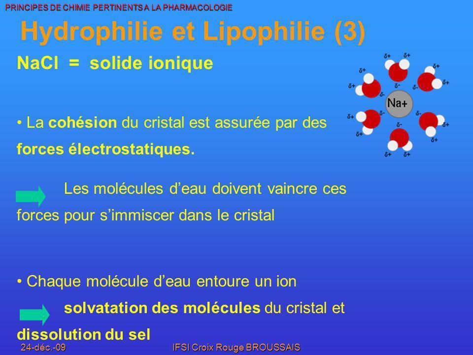Hydrophilie et Lipophilie (3)