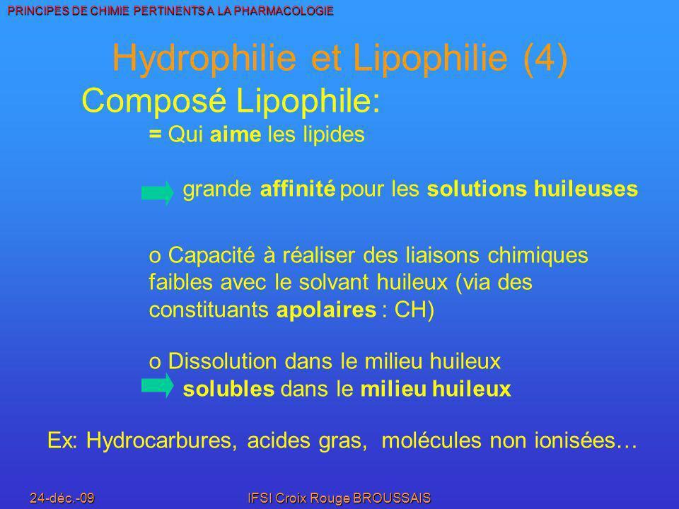 Hydrophilie et Lipophilie (4)