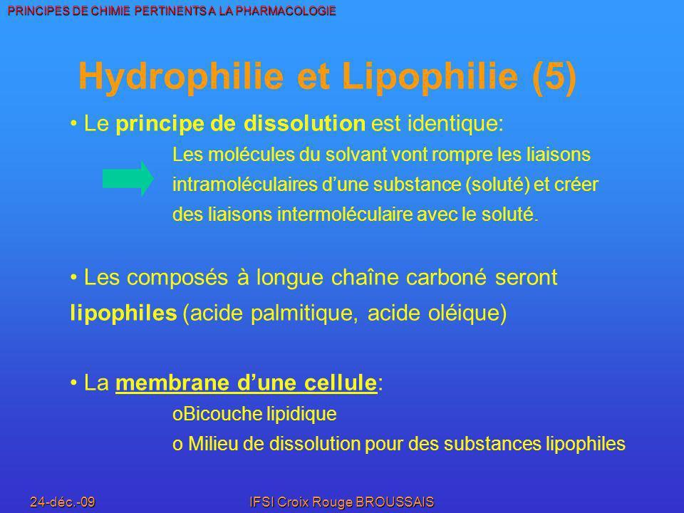 Hydrophilie et Lipophilie (5)