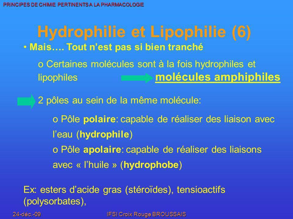 Hydrophilie et Lipophilie (6)