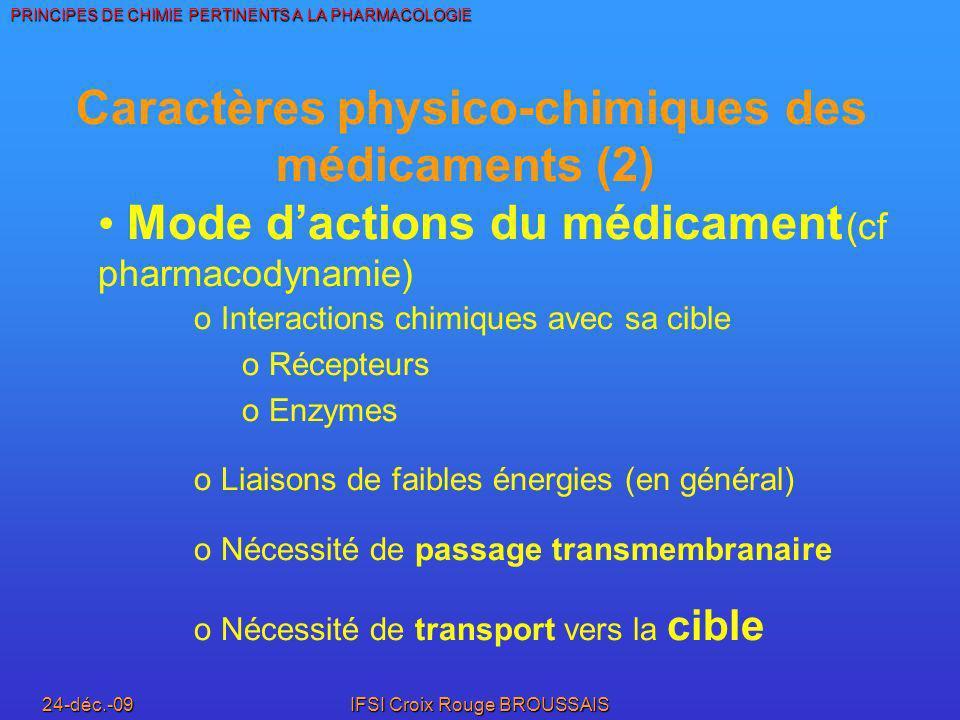 Caractères physico-chimiques des médicaments (2)