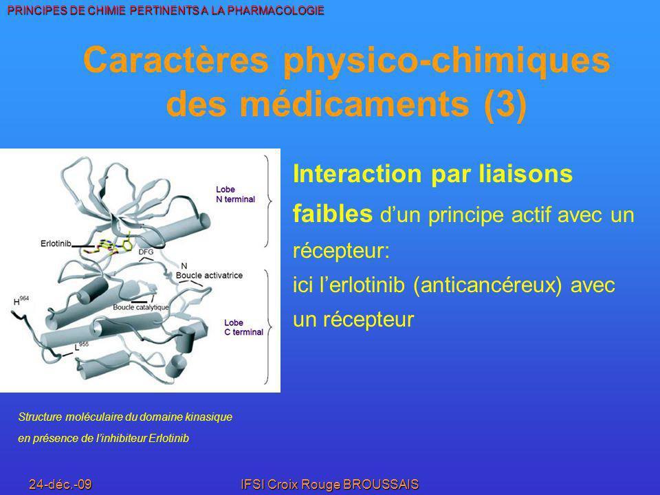 Caractères physico-chimiques des médicaments (3)