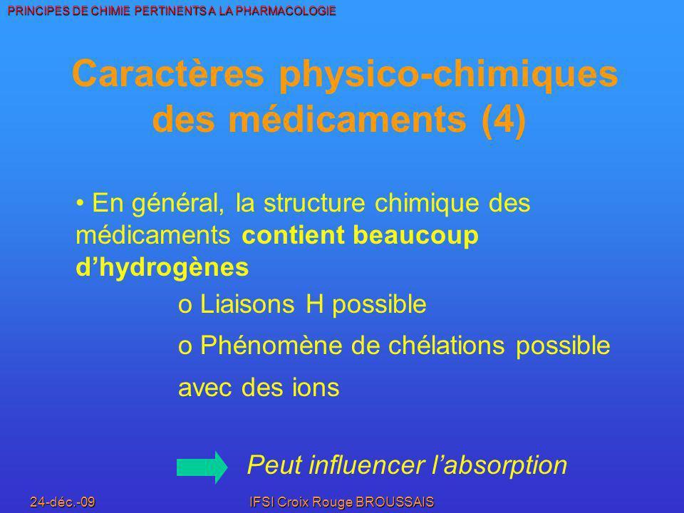Caractères physico-chimiques des médicaments (4)