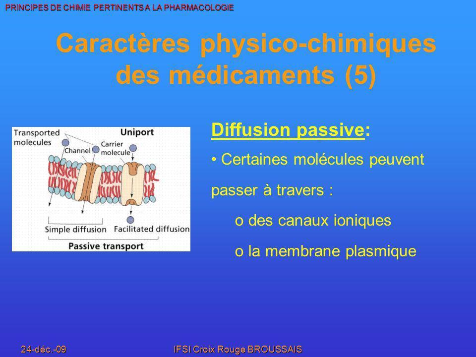 Caractères physico-chimiques des médicaments (5)