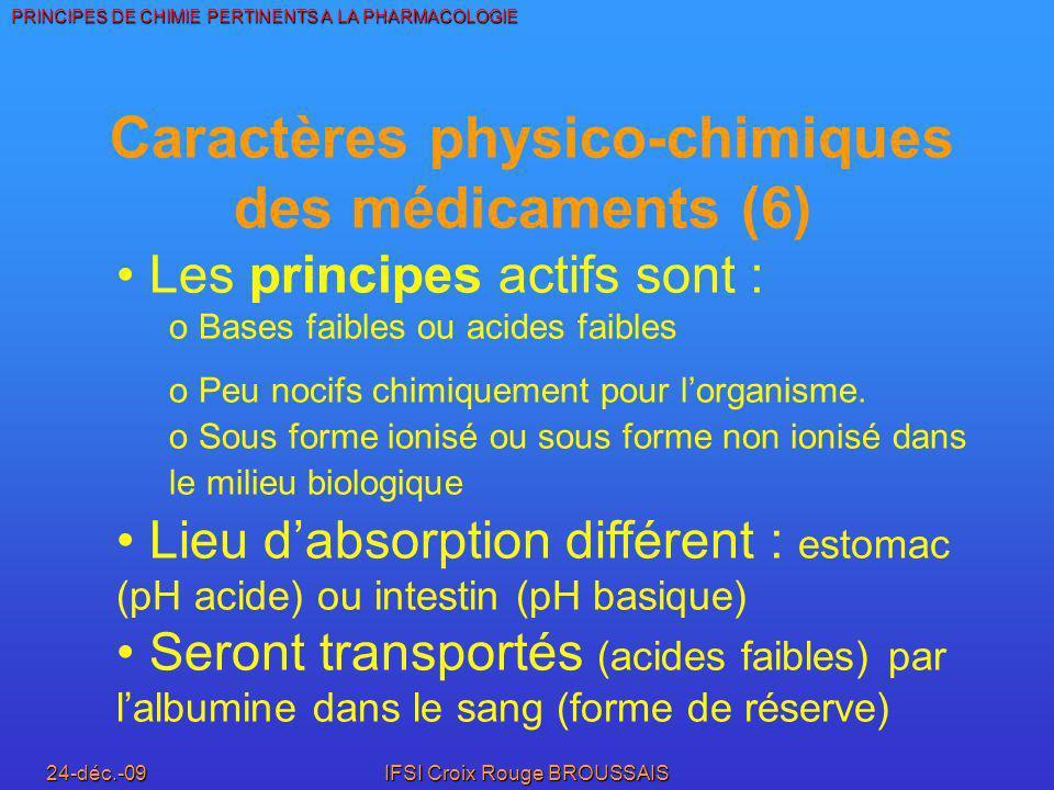 Caractères physico-chimiques des médicaments (6)