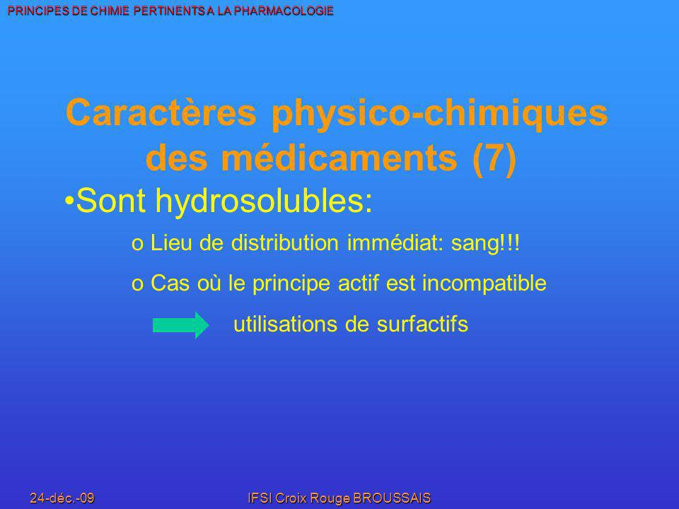 Caractères physico-chimiques des médicaments (7)
