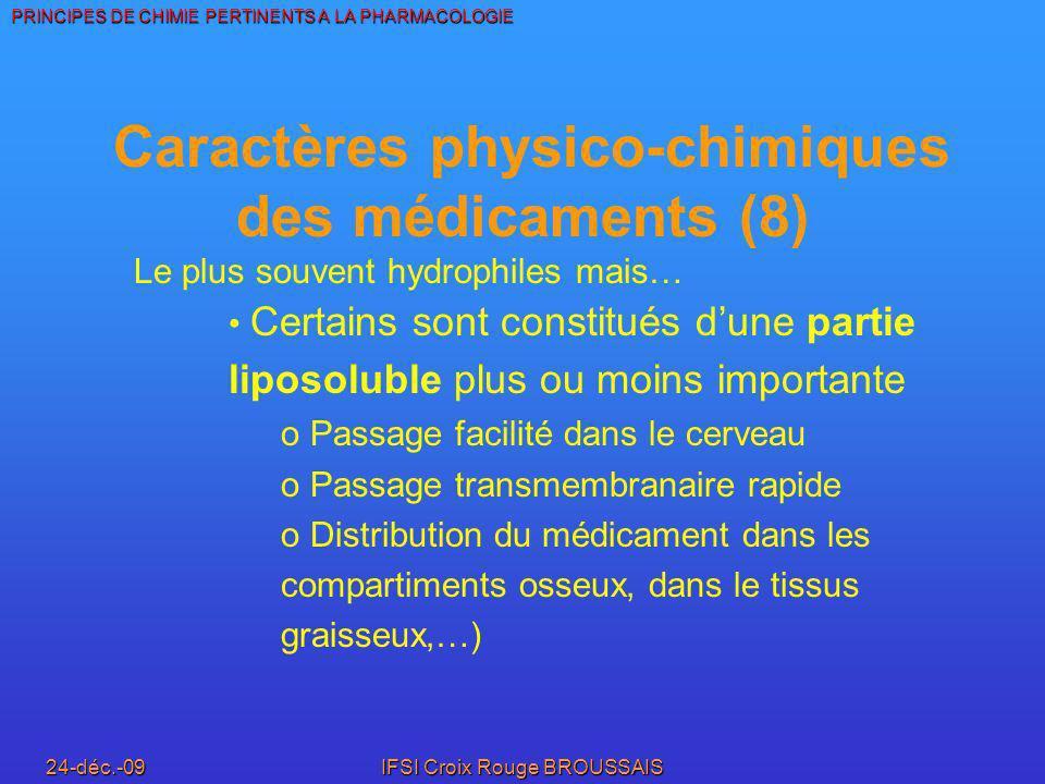Caractères physico-chimiques des médicaments (8)