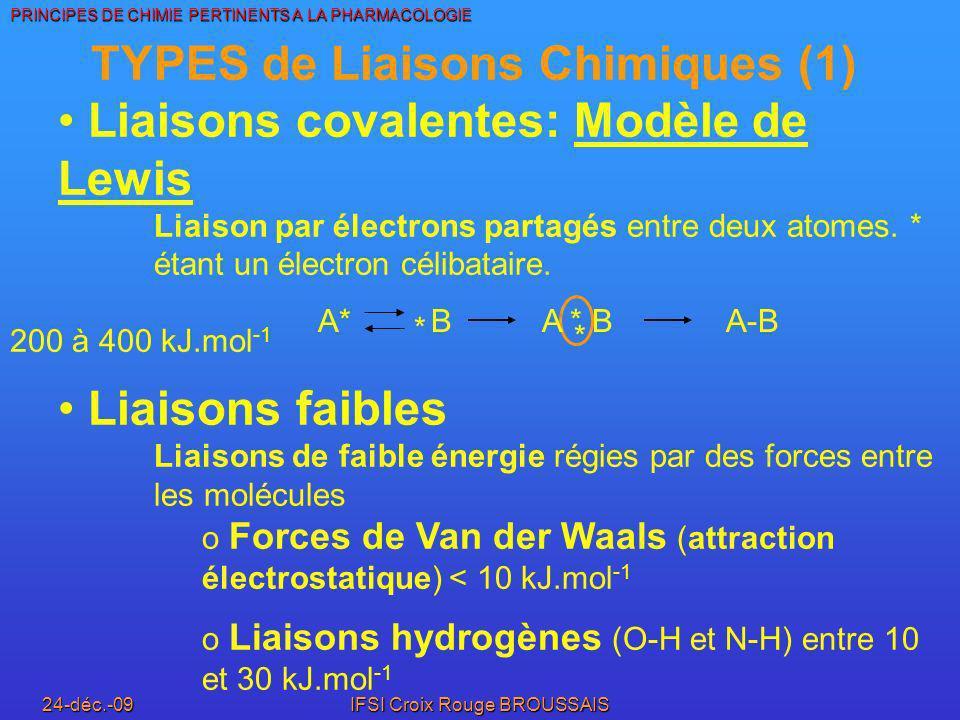TYPES de Liaisons Chimiques (1)