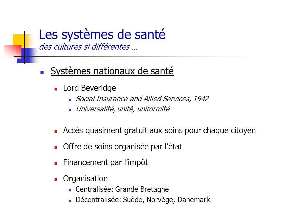 Les systèmes de santé des cultures si différentes …