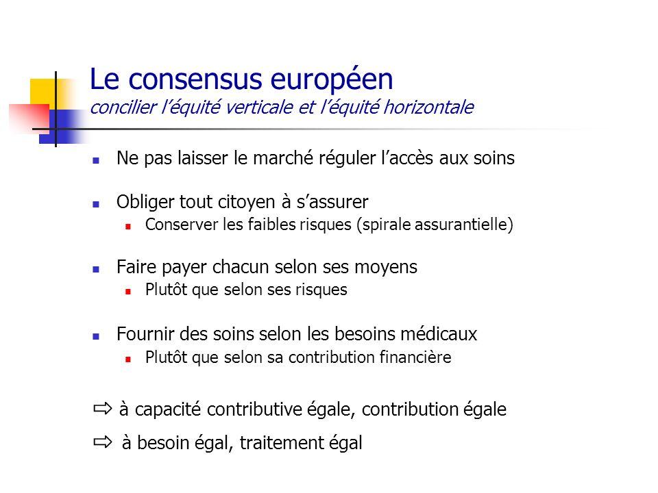 Le consensus européen concilier l'équité verticale et l'équité horizontale