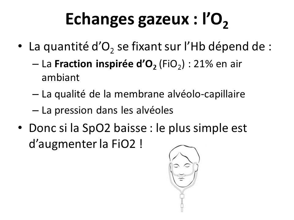 Echanges gazeux : l'O2 La quantité d'O2 se fixant sur l'Hb dépend de :