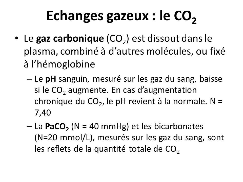 Echanges gazeux : le CO2 Le gaz carbonique (CO2) est dissout dans le plasma, combiné à d'autres molécules, ou fixé à l'hémoglobine.