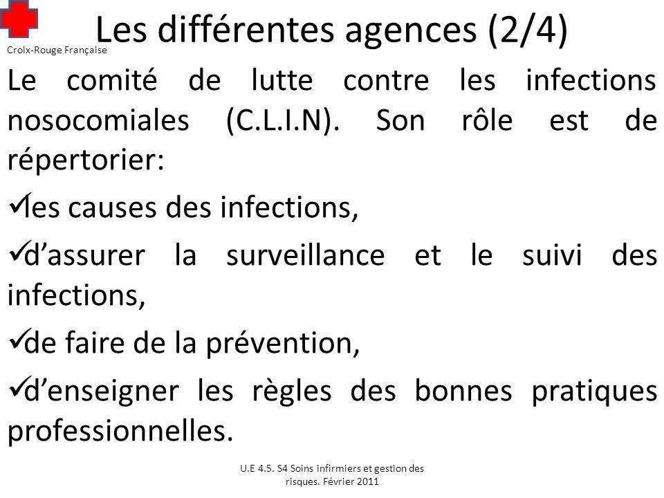 Les différentes agences (2/4)