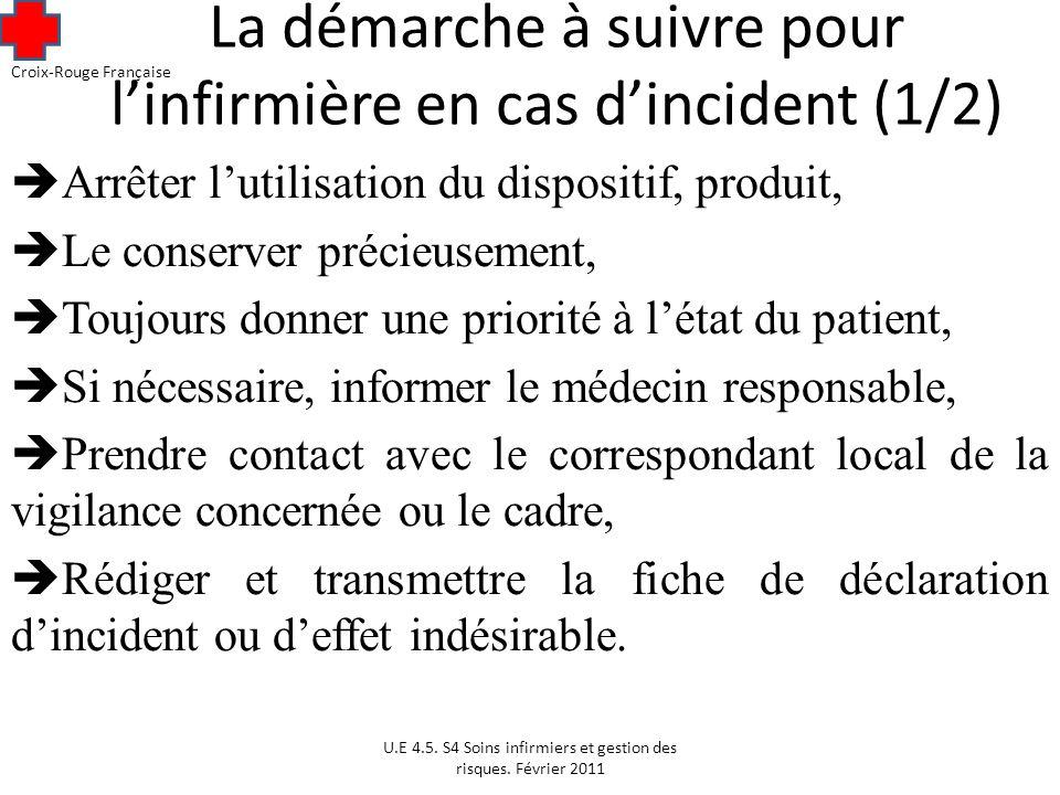 La démarche à suivre pour l'infirmière en cas d'incident (1/2)